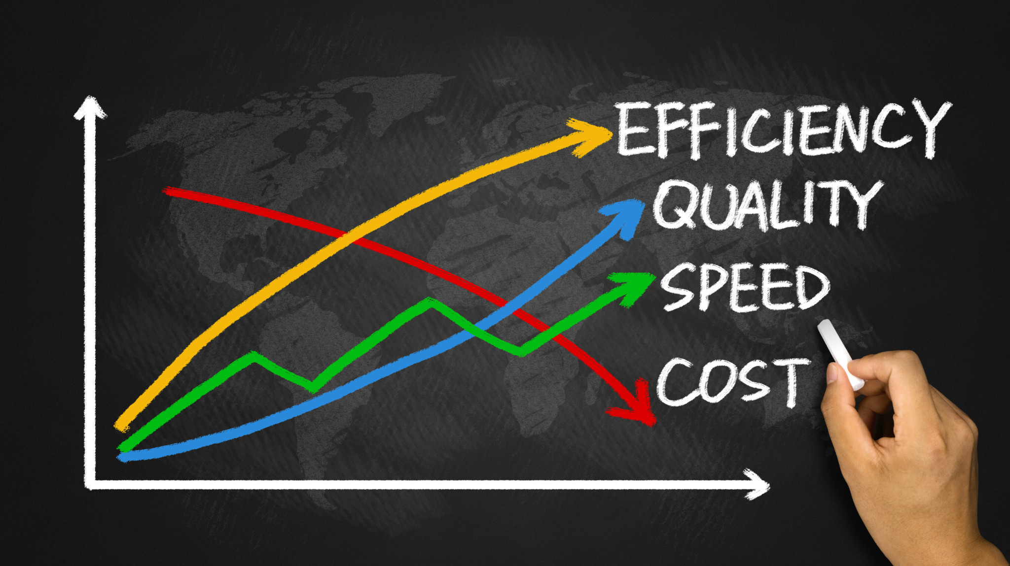 Diagram representing the relationship between efficiency, quality, speed and cost
